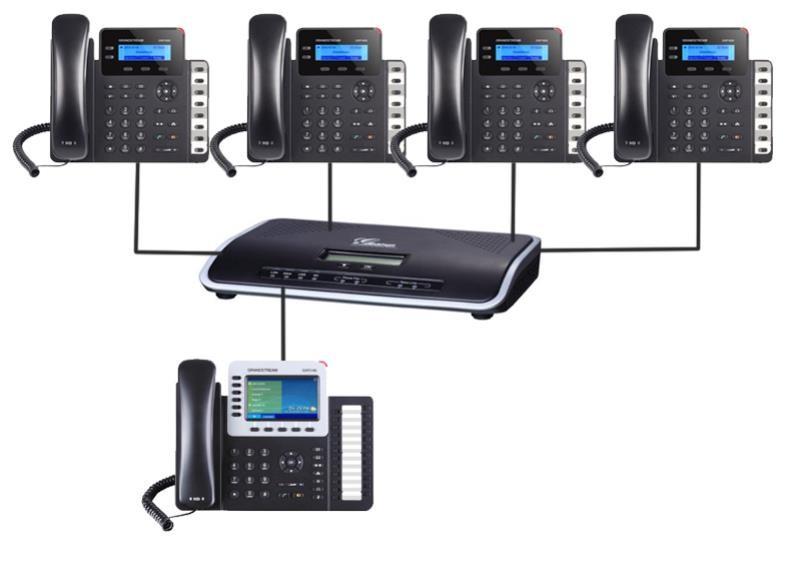 مرکز تلفن گرند استریم UCM6204